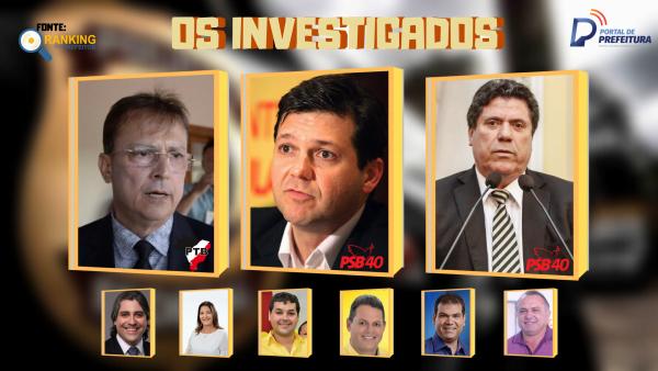 Veja a lista das prefeituras e gestores investigados em Pernambuco, segundo site Ranking dos Prefeitos